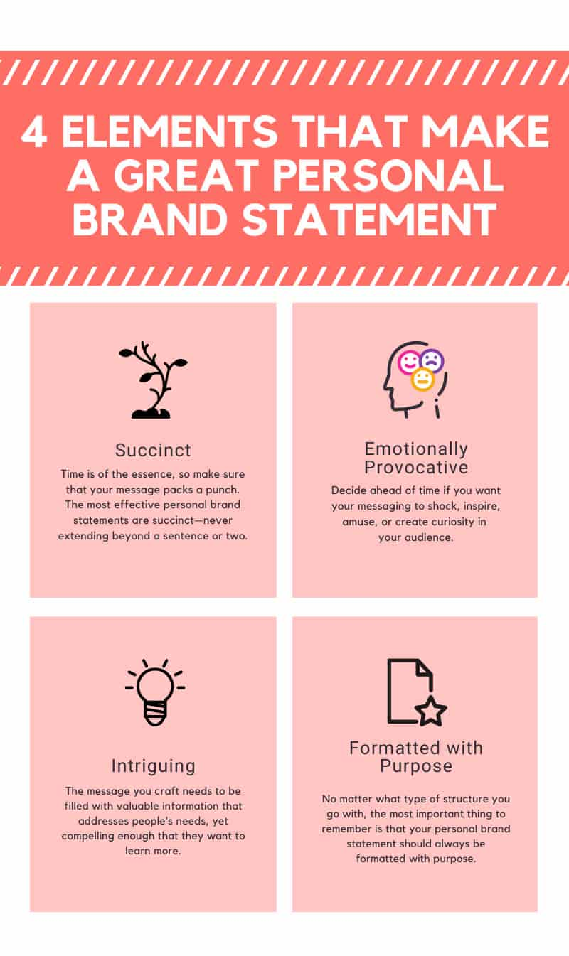 4 Elements that Make a Great Personal Brand Statement