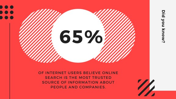 65-percent-of-internet-users-trust-online-search (2)