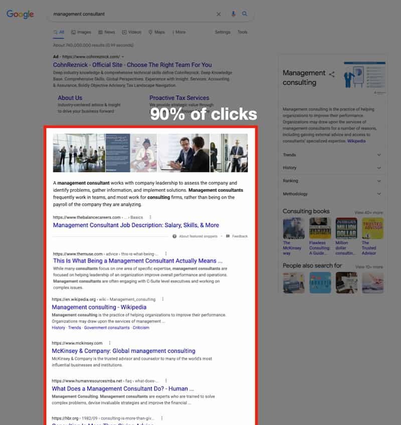 90 percent of clicks on Google