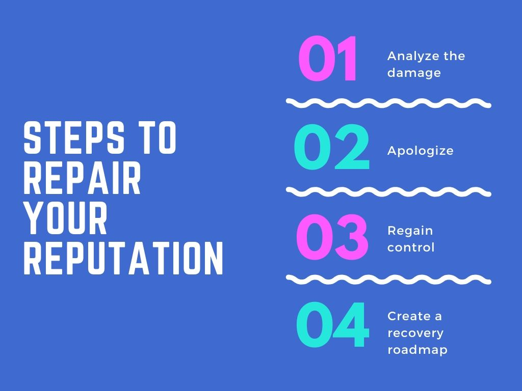 steps to repair your reputation
