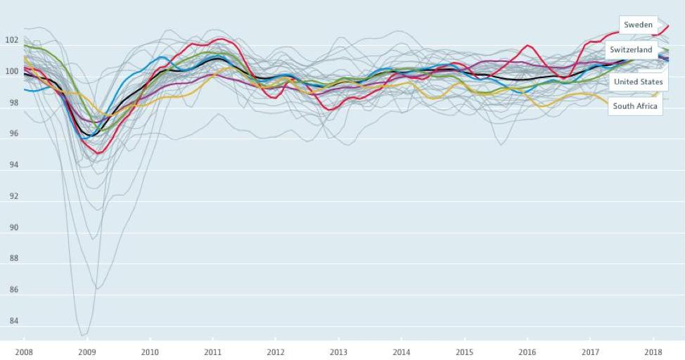 corporate sentiment graph