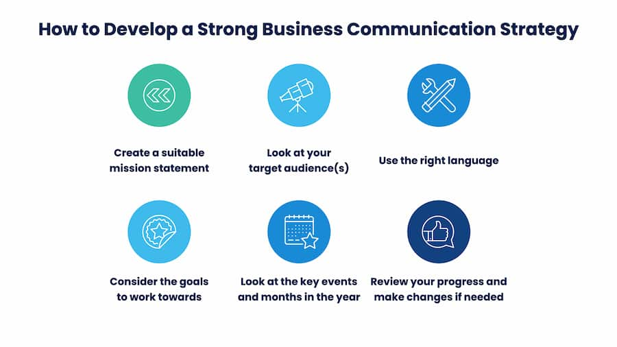 How to develop a strong business communication strategy .001