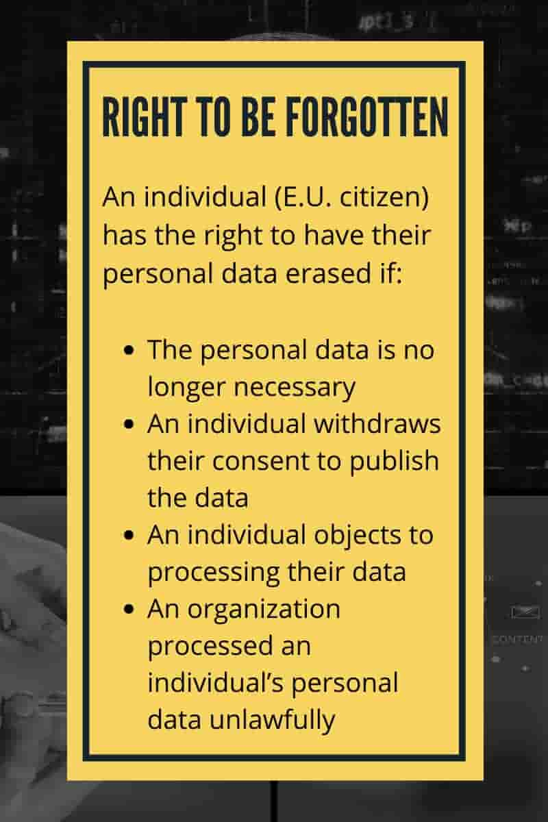 Right to be Forgotten (1)