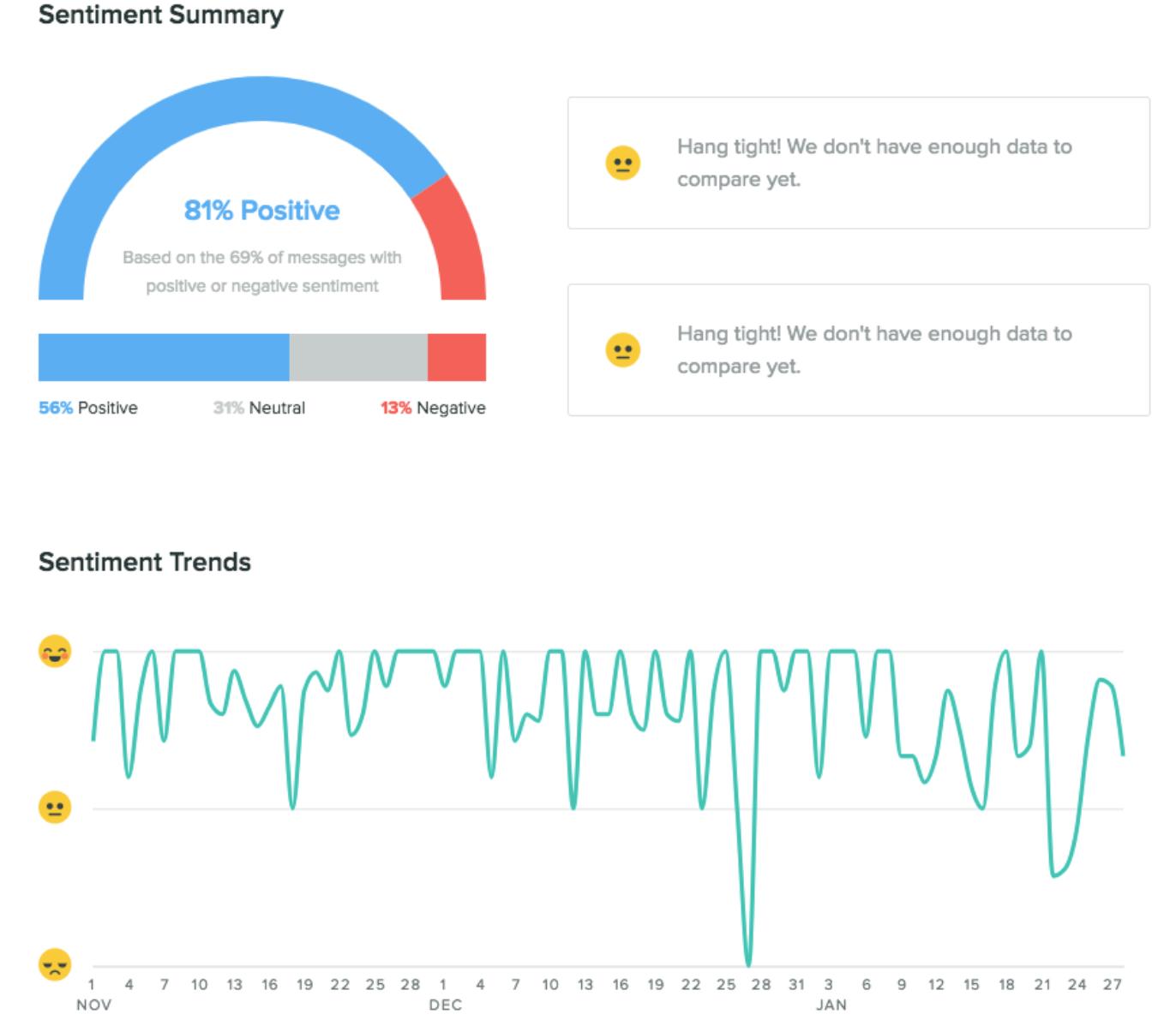 Social Media Sentiment Analysis-3