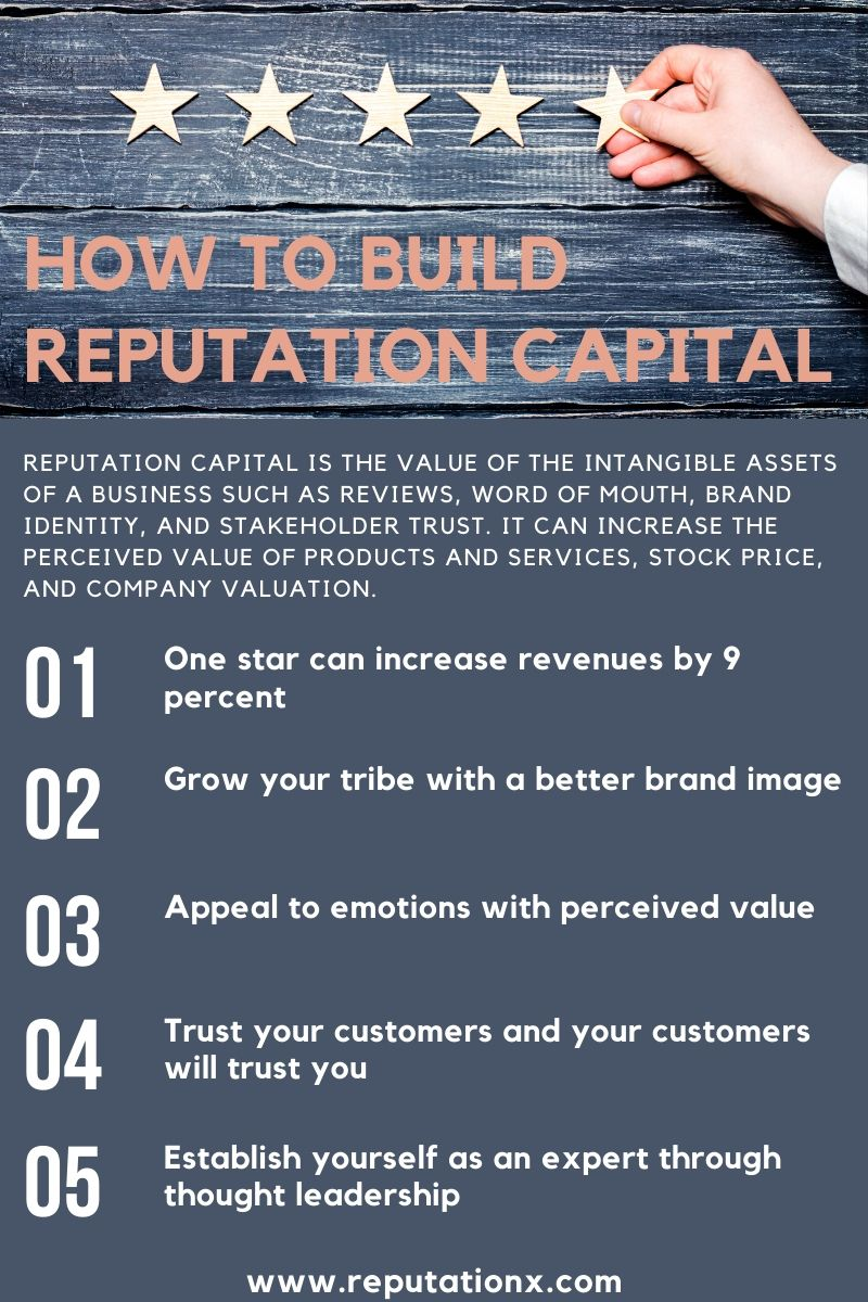 How to build reputation capital