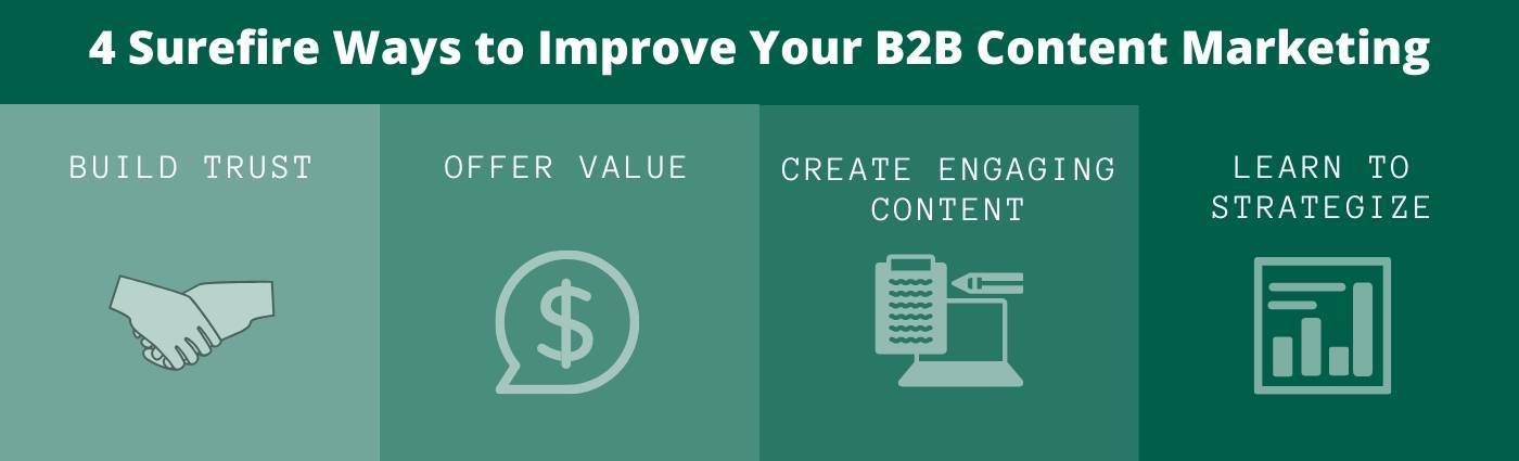 4 surefire ways to improve your b2b content marketing