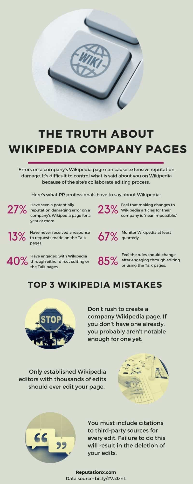 The truth about Wikipedia company pages