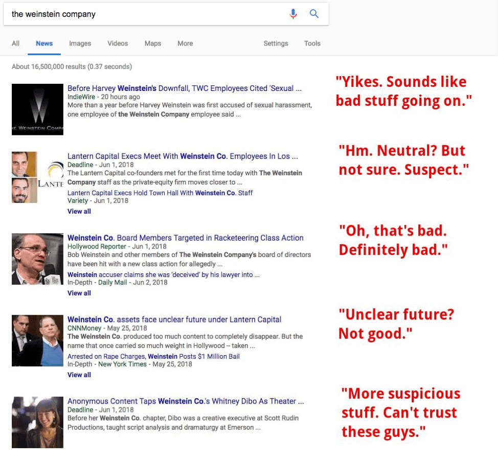 Weinstein company search results