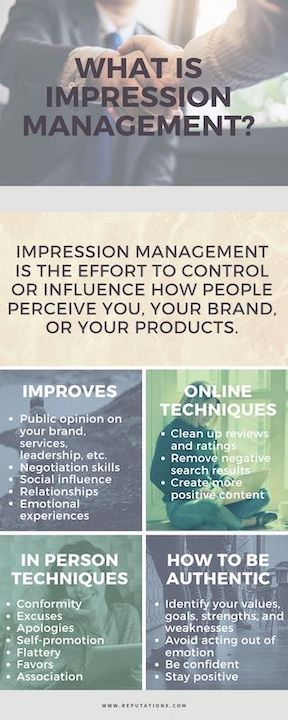 What is impression management infographic