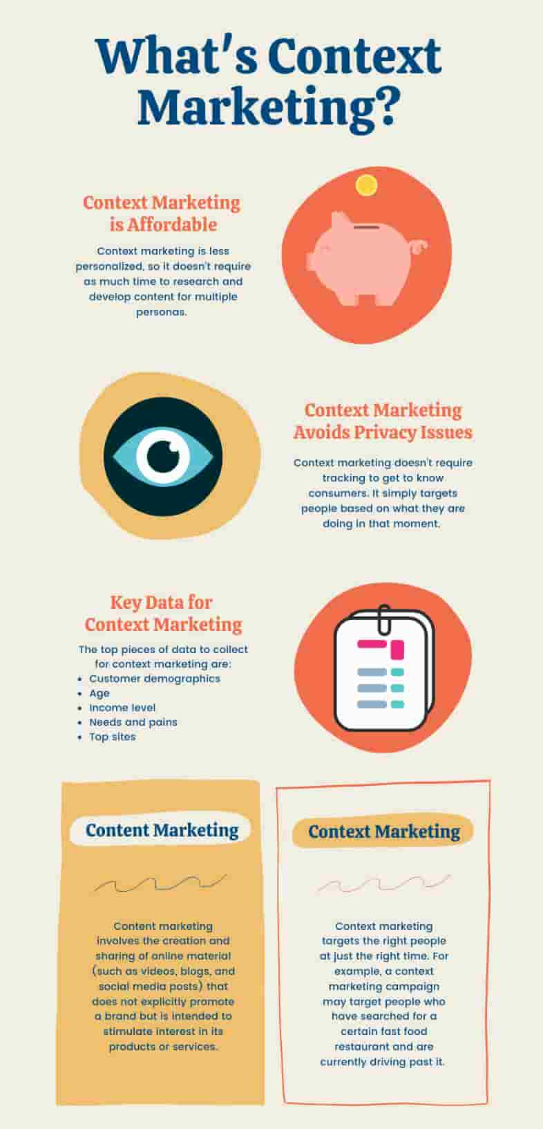 Whats Context Marketing (1)