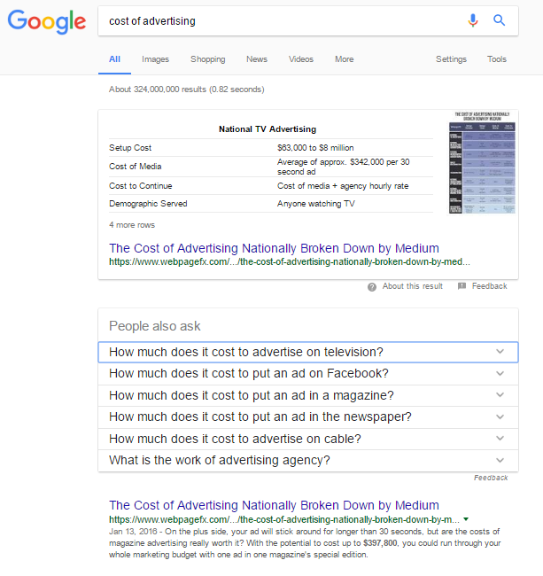advertising cost google search