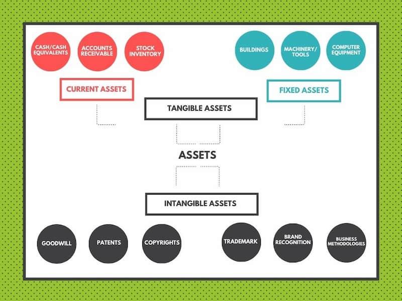 assets (1)