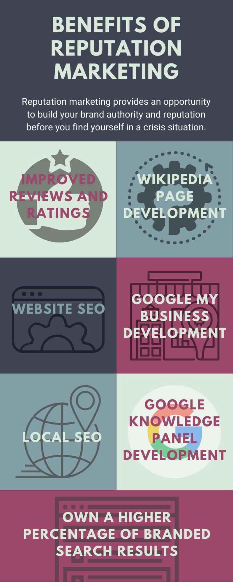 benefits of reputation marketing