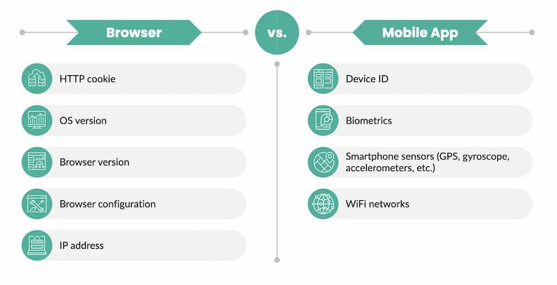 browser v mobile app
