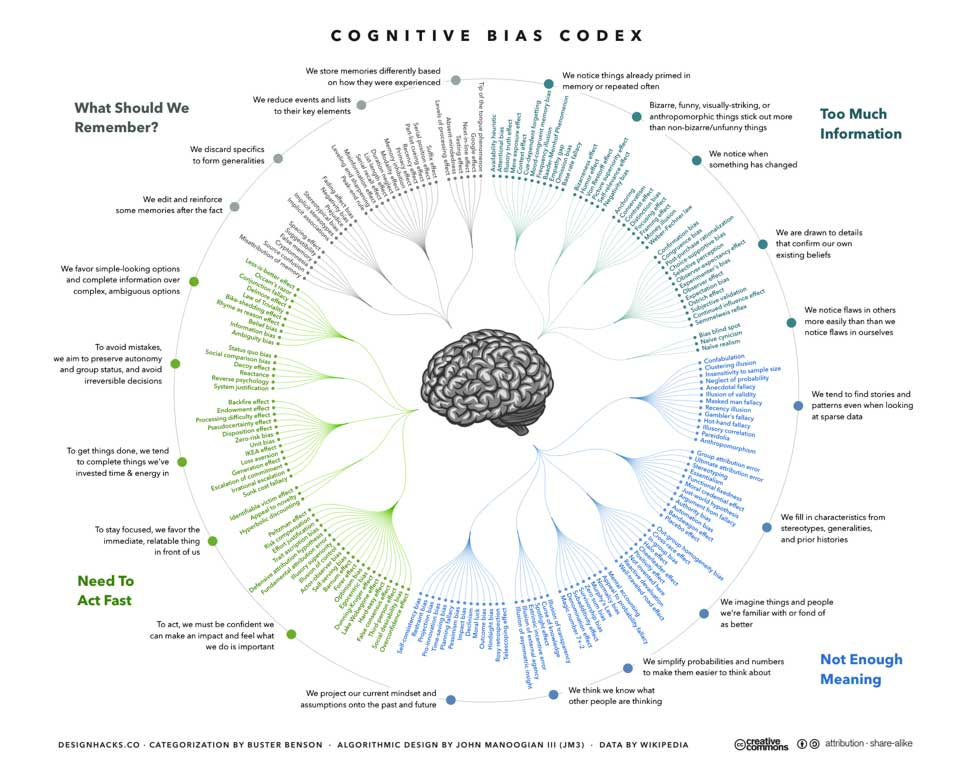 cognitive-codex