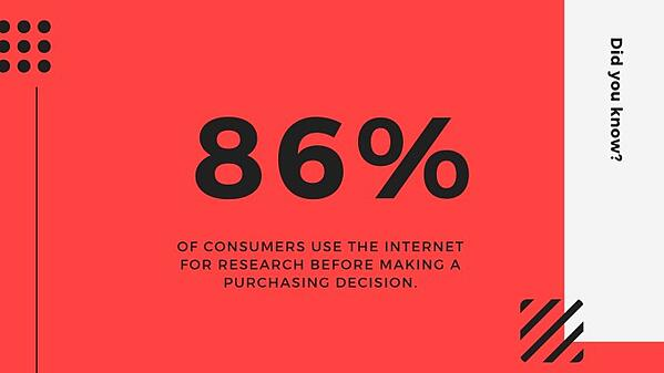 consumers-use-internet-for-research