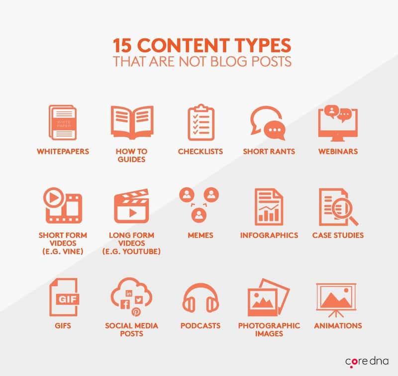 content types