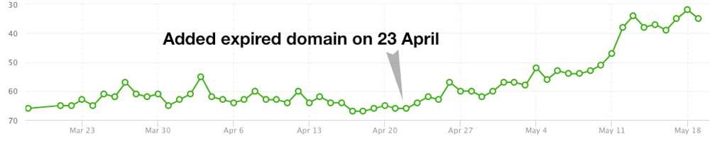 expired-domain-example