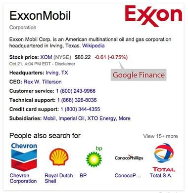 Exxon Mobile Knowledge Graph