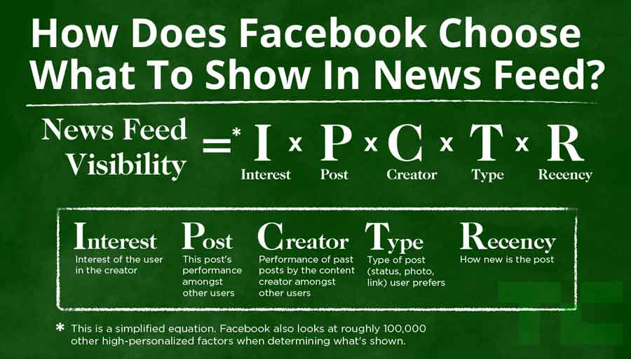 facebook-choose