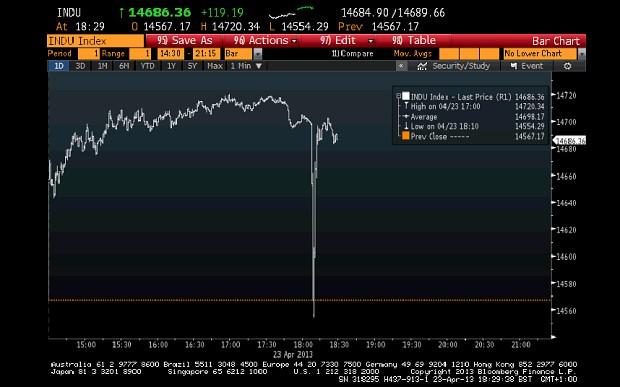 fake-news-stock-drop