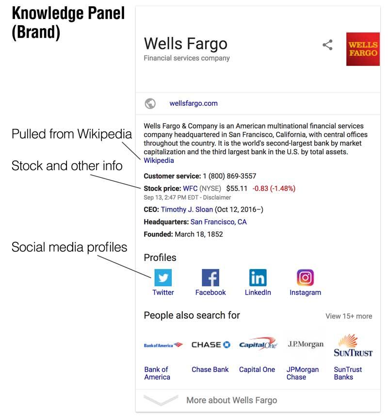 google brand knowledge panel example