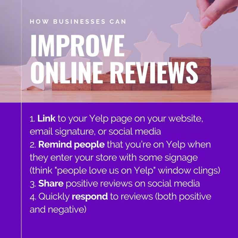 improve_online_reviews_sm