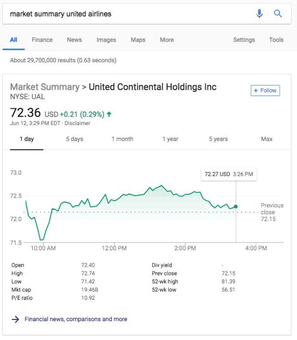 Market-summary