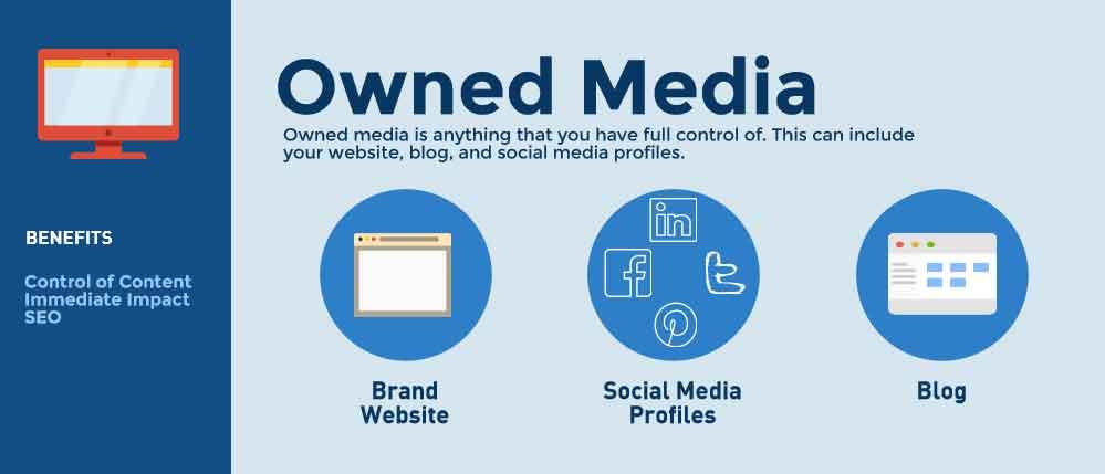 owned media