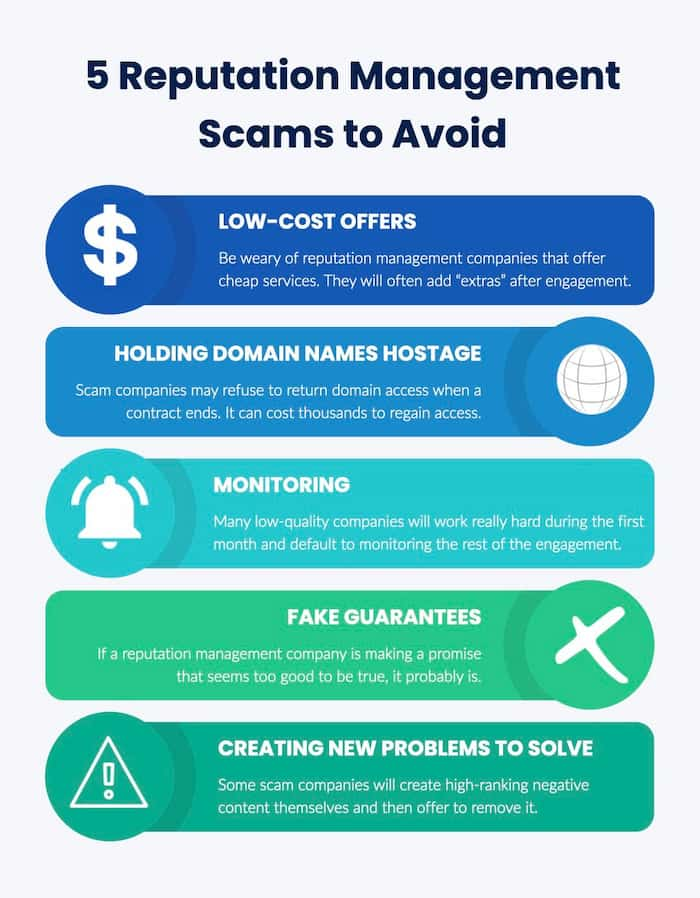 reputation management scams