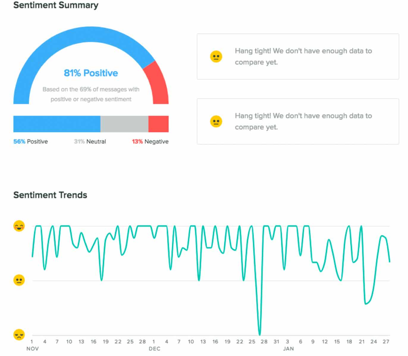 sentiment dashboard image