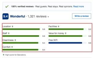 star rating details