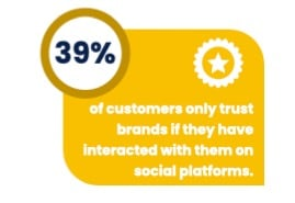 trust brands