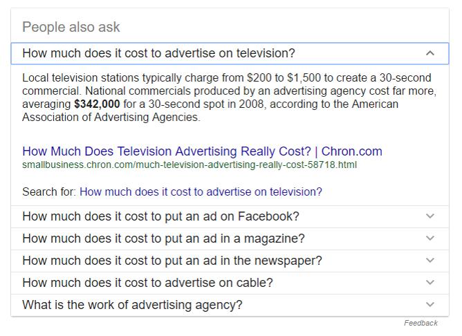 tv ad cost