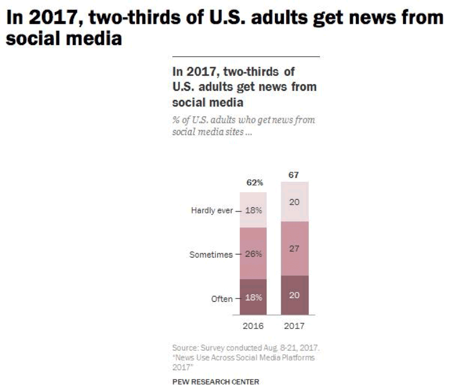 two-thirds-adults