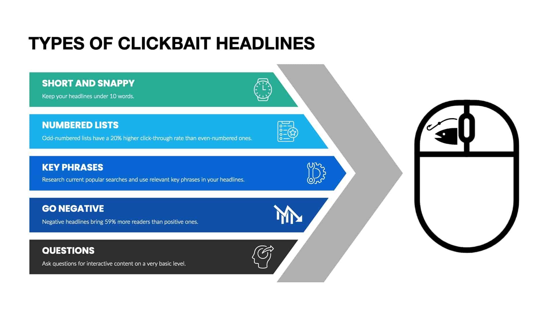 types of clickbait headlines