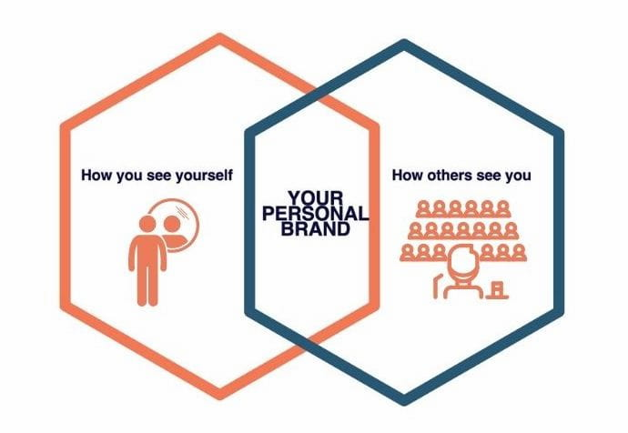 your personal brand (1)