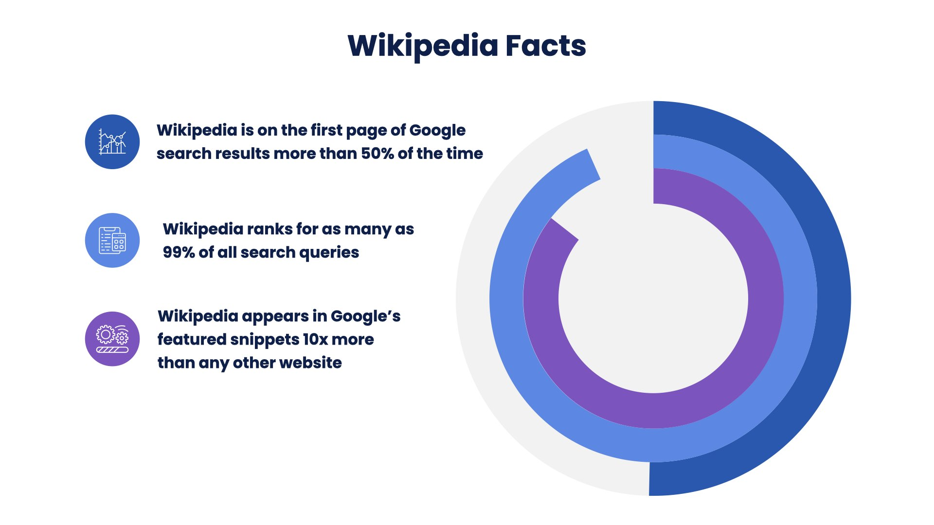 Wikipedia facts.001